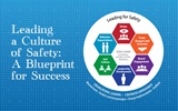 Leading a Culture of Safety: A Blueprint for Success cover